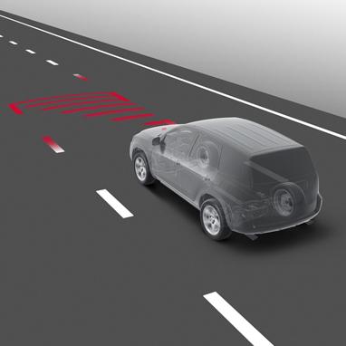 Lane Keeping Assist (LKA) and Lane Departure Warning (LDW)