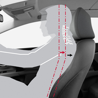 Whiplash Injury Lessening (WIL) seats